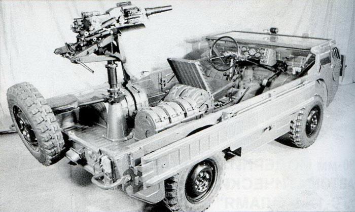луаз транспортер переднего